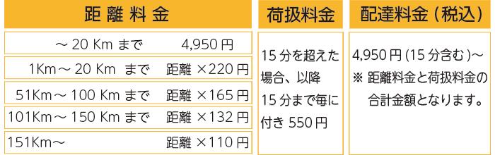 スポット運送の距離料金表